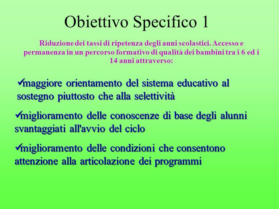 Obiettivo Specifico 1 Riduzione dei tassi di ripetenza degli anni scolastici. Accesso e permanenza in un percorso formativo di qualità dei bambini tra