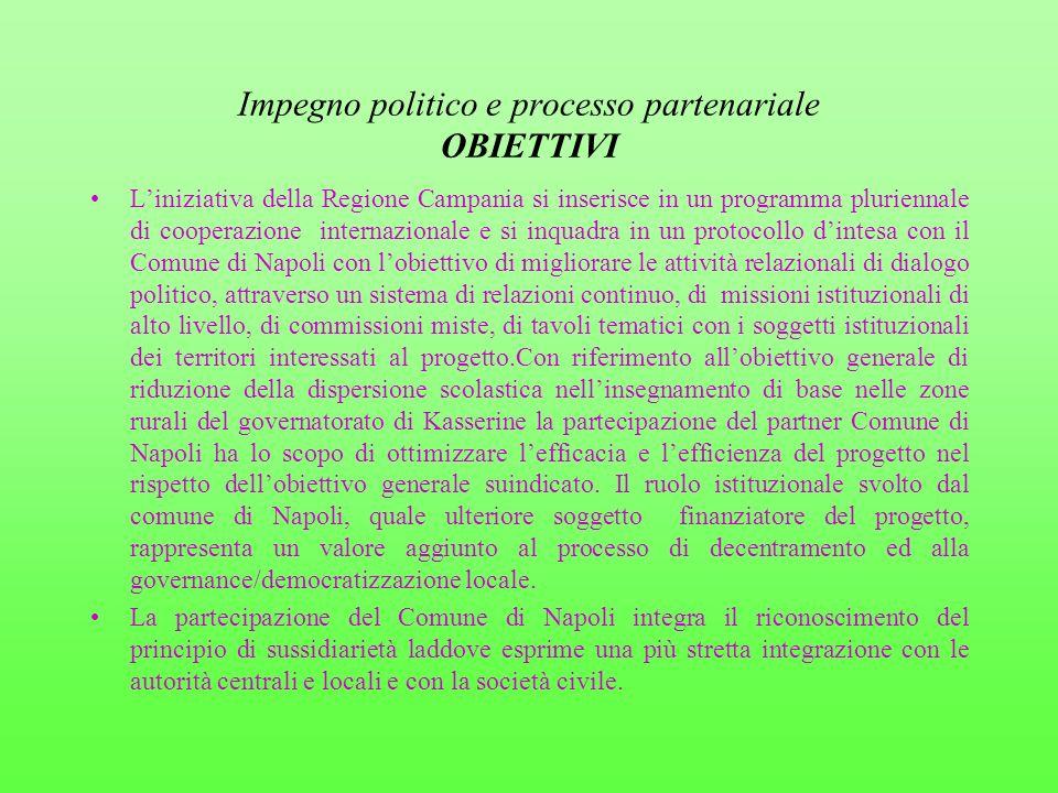 Impegno politico e processo partenariale OBIETTIVI Liniziativa della Regione Campania si inserisce in un programma pluriennale di cooperazione interna