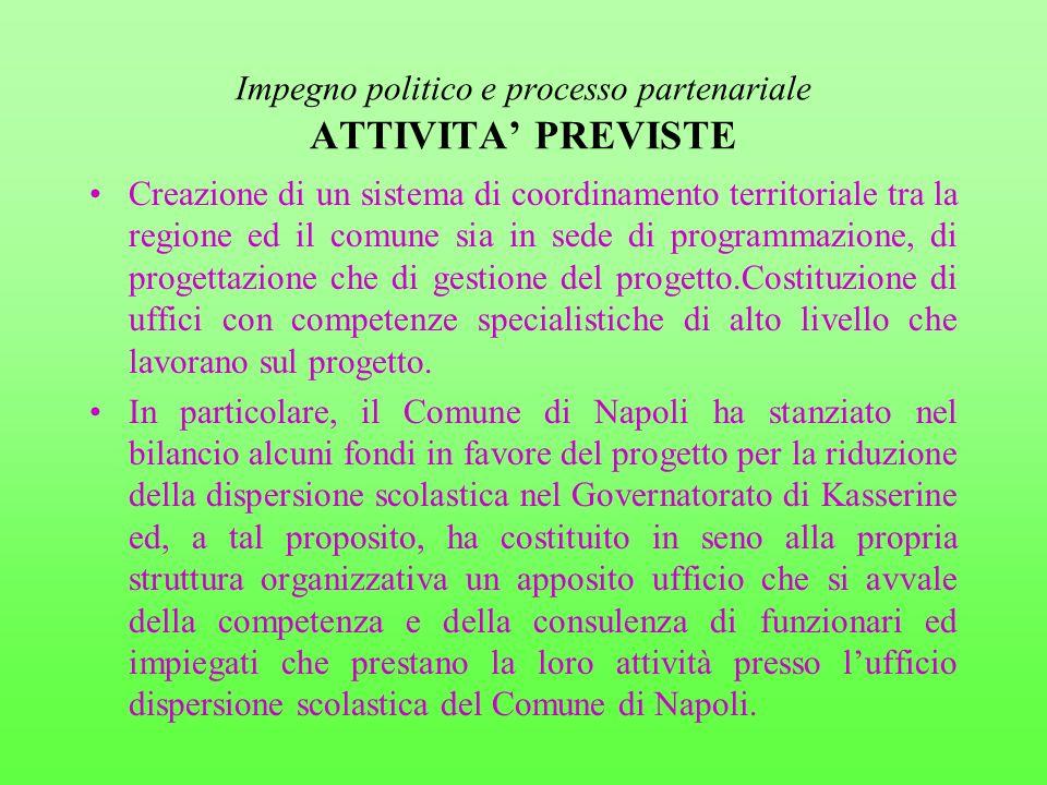 Impegno politico e processo partenariale ATTIVITA PREVISTE Creazione di un sistema di coordinamento territoriale tra la regione ed il comune sia in se