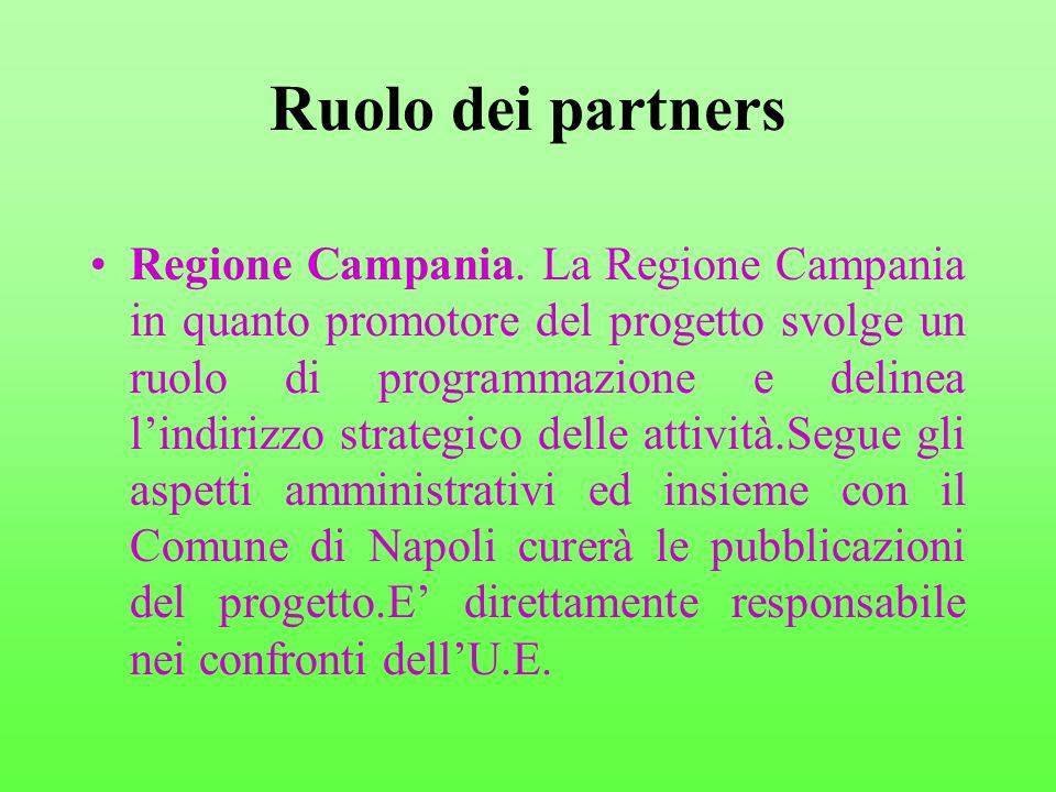 Ruolo dei partners Regione Campania. La Regione Campania in quanto promotore del progetto svolge un ruolo di programmazione e delinea lindirizzo strat