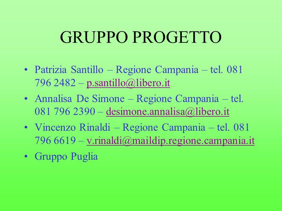 GRUPPO PROGETTO Patrizia Santillo – Regione Campania – tel. 081 796 2482 – p.santillo@libero.itp.santillo@libero.it Annalisa De Simone – Regione Campa