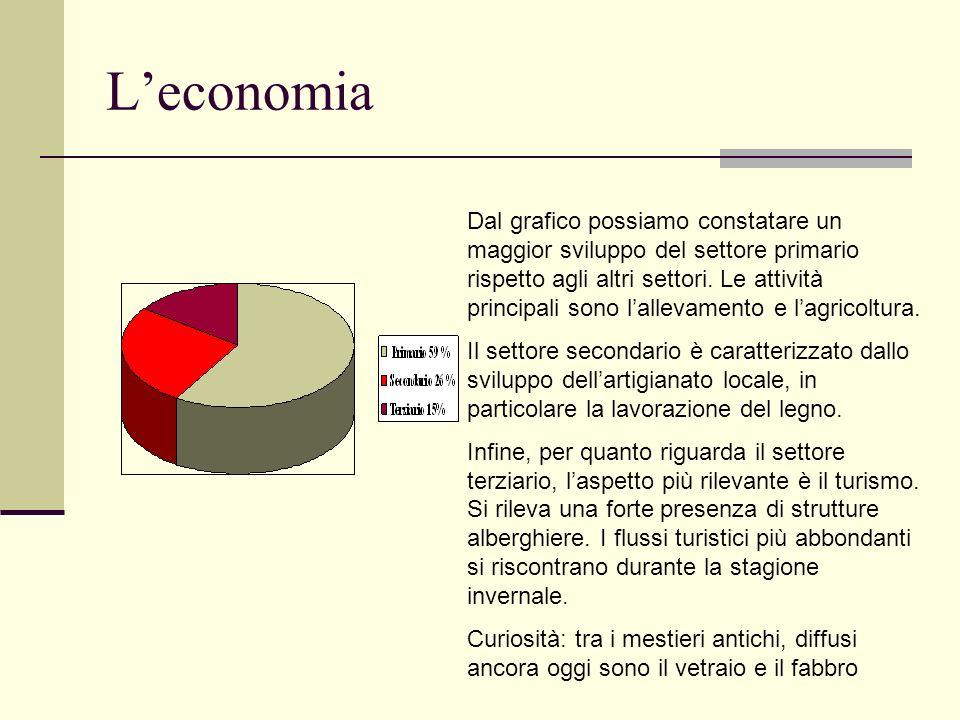 Leconomia Dal grafico possiamo constatare un maggior sviluppo del settore primario rispetto agli altri settori. Le attività principali sono lallevamen