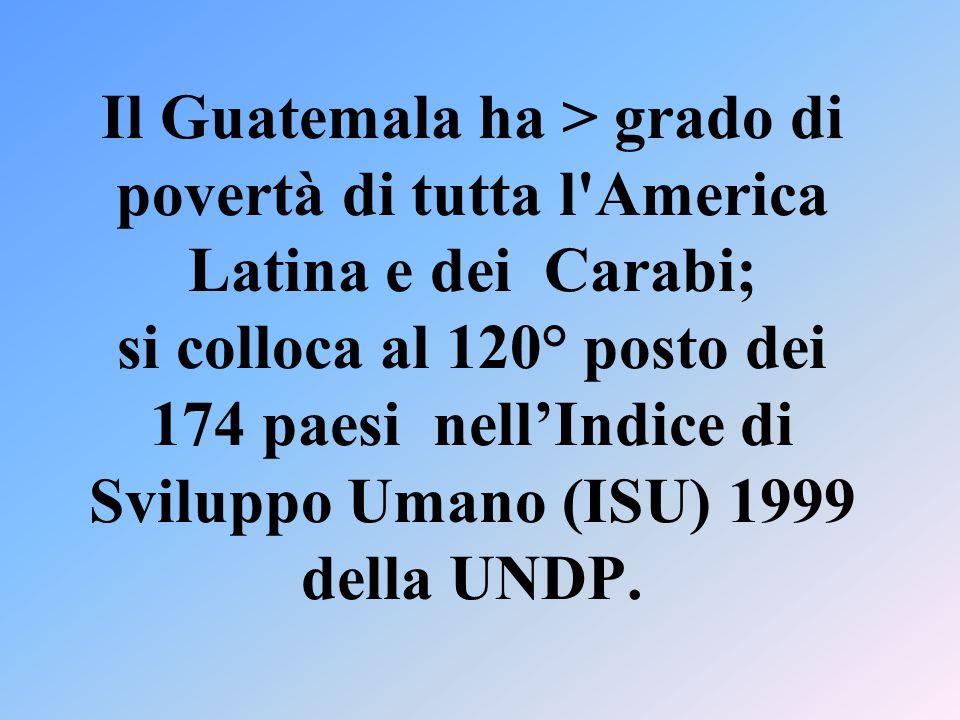 Il Guatemala ha > grado di povertà di tutta l America Latina e dei Carabi; si colloca al 120° posto dei 174 paesi nellIndice di Sviluppo Umano (ISU) 1999 della UNDP.