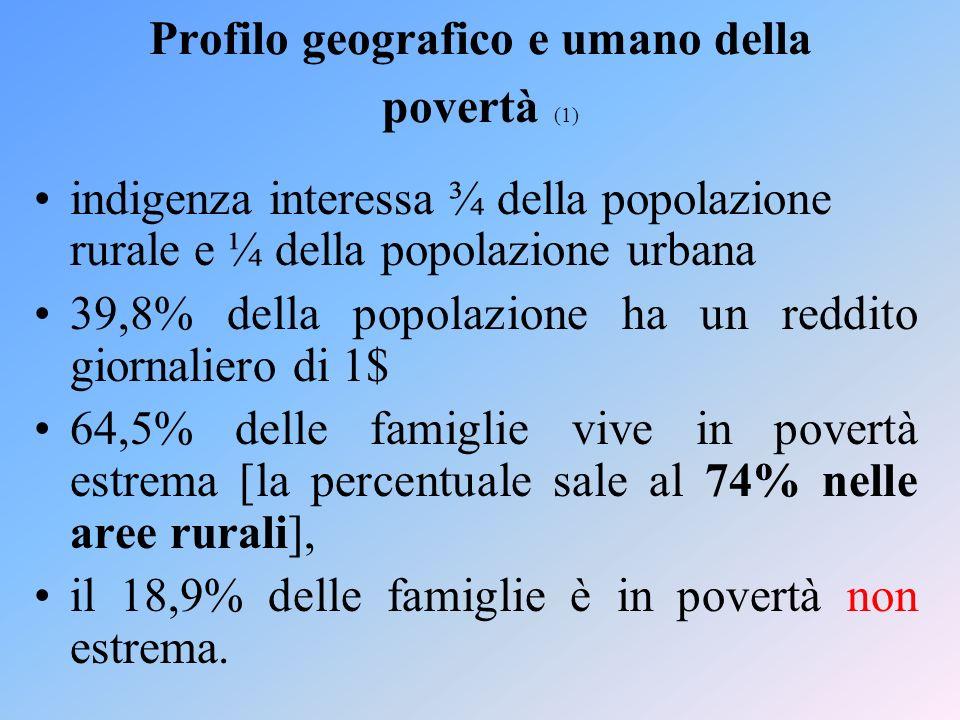 Profilo geografico e umano della povertà (1) indigenza interessa ¾ della popolazione rurale e ¼ della popolazione urbana 39,8% della popolazione ha un reddito giornaliero di 1$ 64,5% delle famiglie vive in povertà estrema [la percentuale sale al 74% nelle aree rurali], il 18,9% delle famiglie è in povertà non estrema.