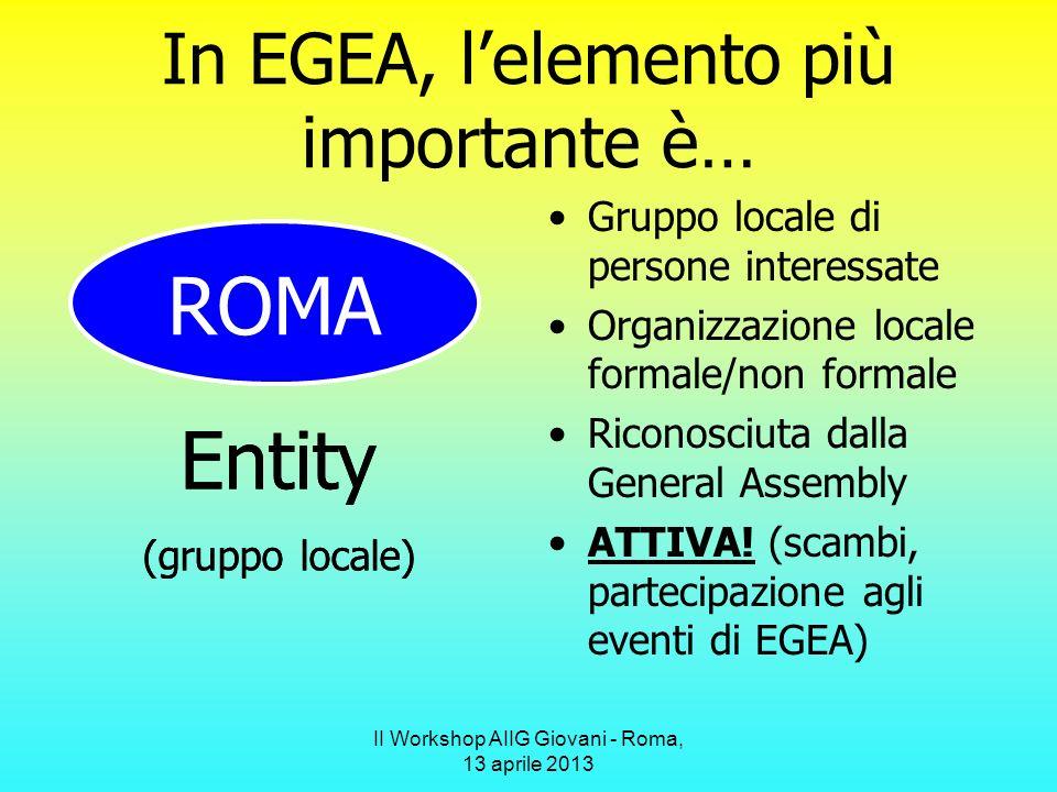 II Workshop AIIG Giovani - Roma, 13 aprile 2013 In EGEA, lelemento più importante è… Gruppo locale di persone interessate Organizzazione locale formale/non formale Riconosciuta dalla General Assembly ATTIVA.