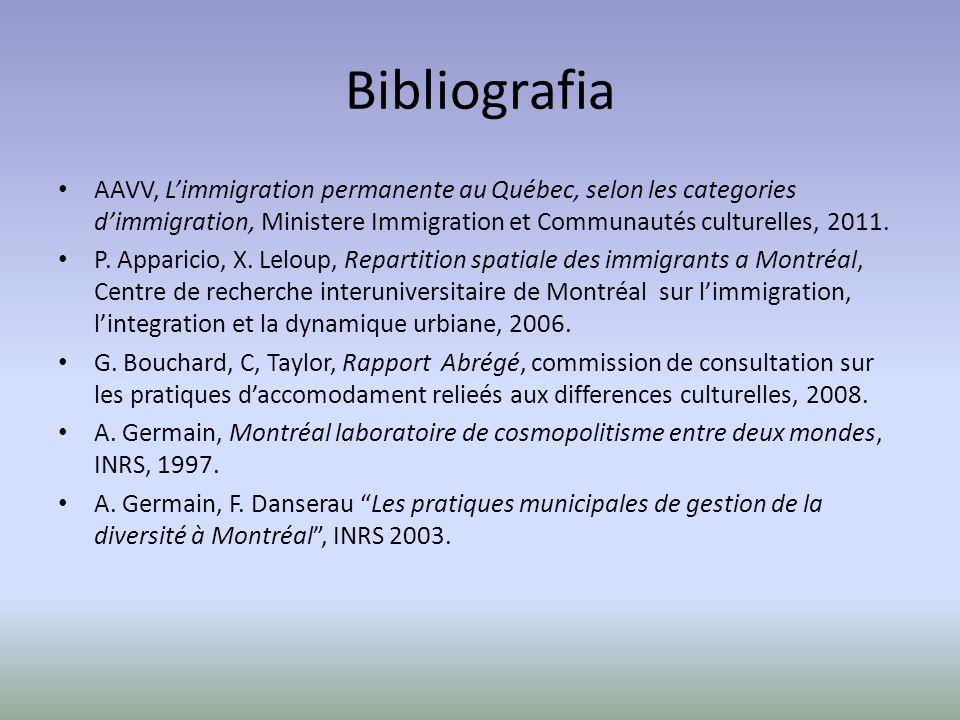 Bibliografia AAVV, Limmigration permanente au Québec, selon les categories dimmigration, Ministere Immigration et Communautés culturelles, 2011.