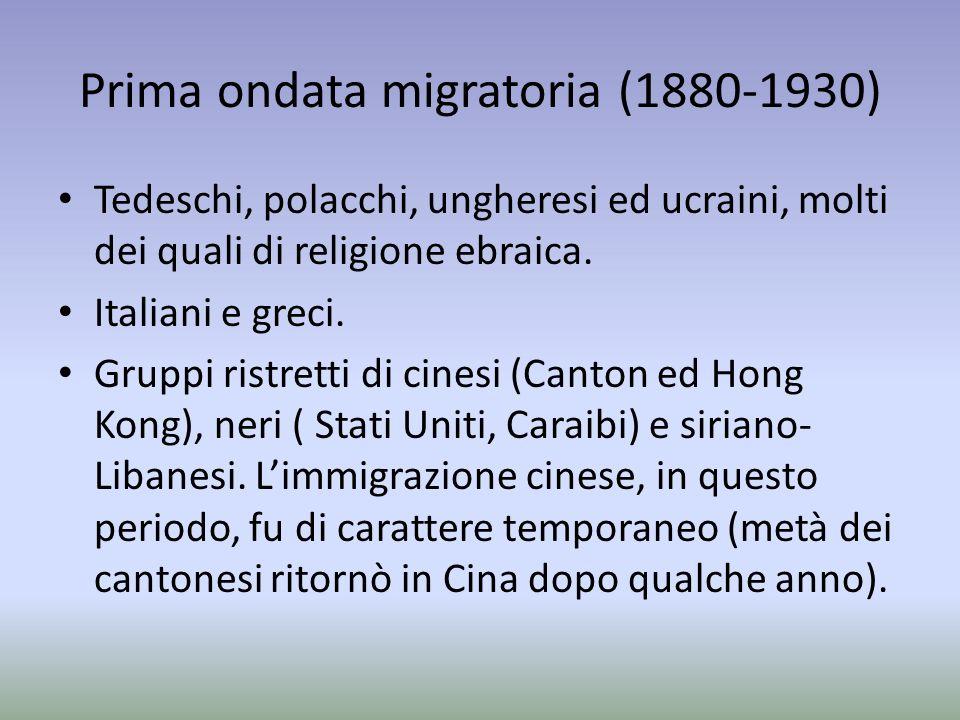 Prima ondata migratoria (1880-1930) Tedeschi, polacchi, ungheresi ed ucraini, molti dei quali di religione ebraica.