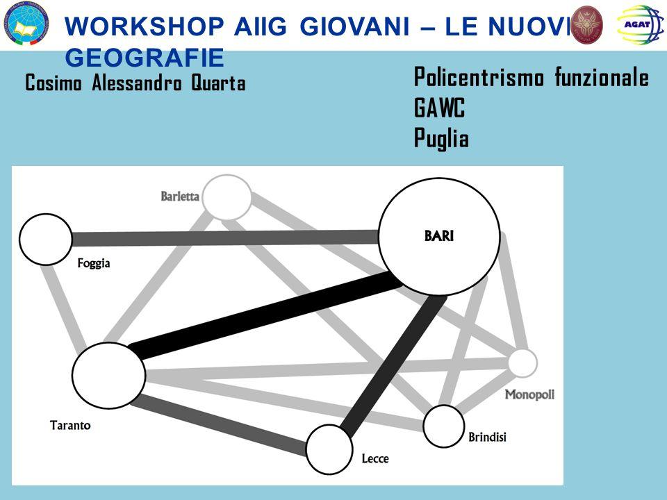 WORKSHOP AIIG GIOVANI – LE NUOVE GEOGRAFIE Cosimo Alessandro Quarta Policentrismo funzionale GAWC Puglia