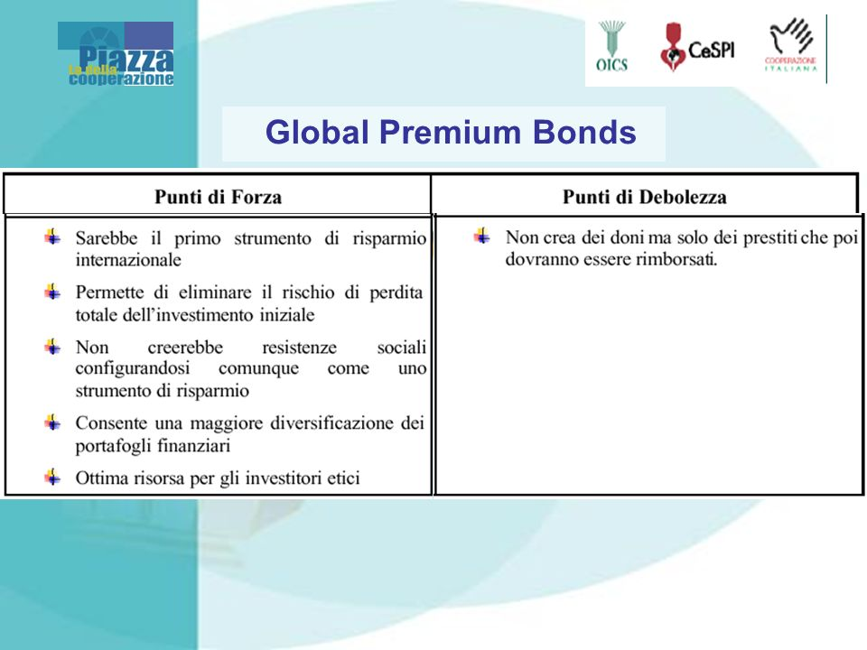 Global Premium Bonds