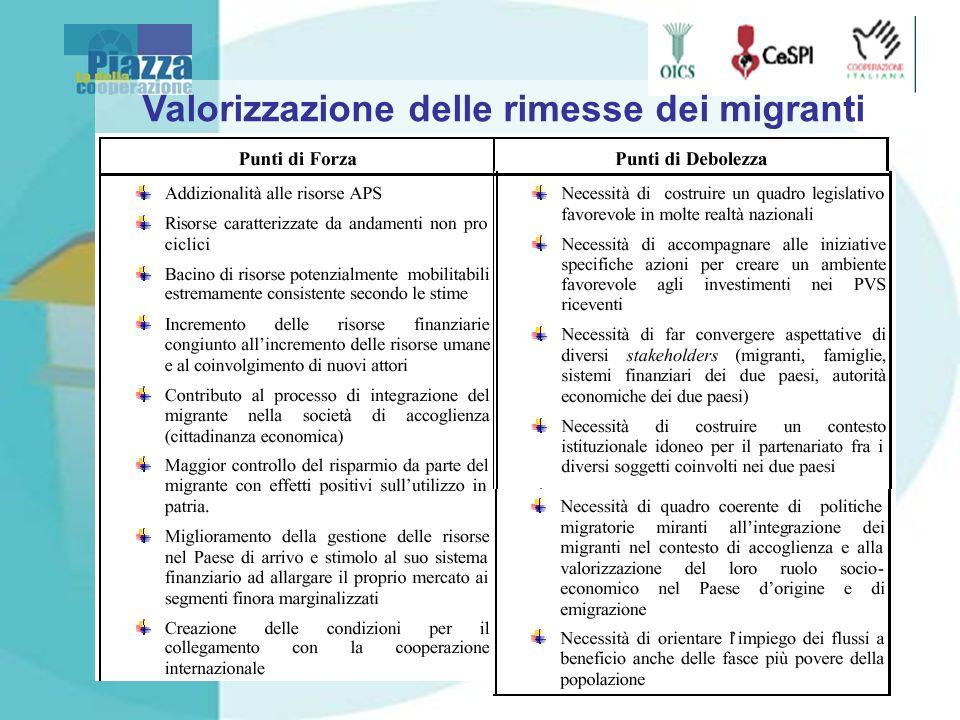 Valorizzazione delle rimesse dei migranti