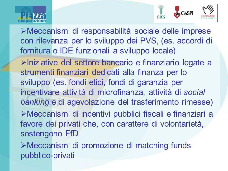 Meccanismi di responsabilità sociale delle imprese con rilevanza per lo sviluppo dei PVS, (es.
