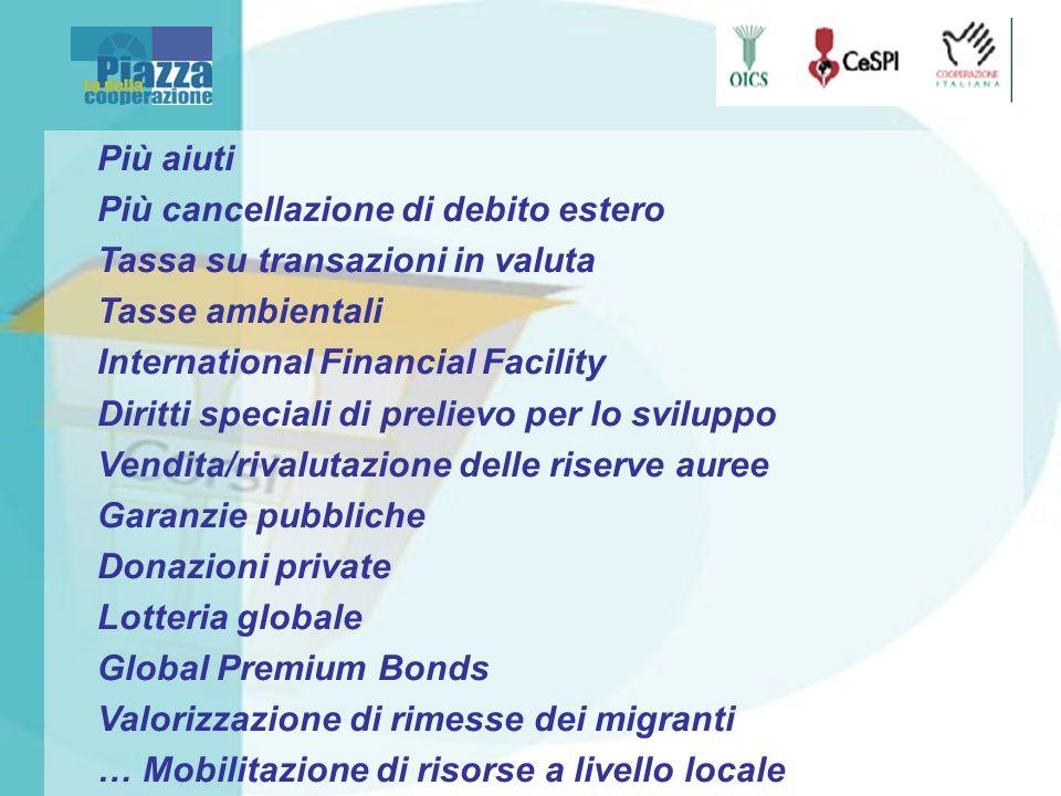 Più aiuti Più cancellazione di debito estero Tassa su transazioni in valuta Tasse ambientali International Financial Facility Diritti speciali di prel