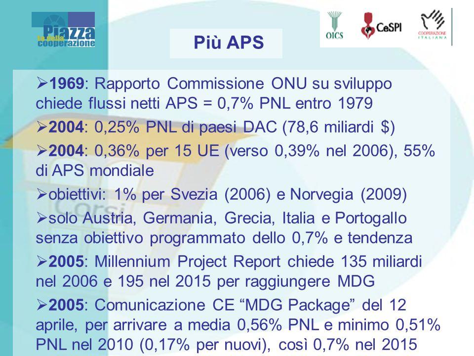 Più APS 1969: Rapporto Commissione ONU su sviluppo chiede flussi netti APS = 0,7% PNL entro 1979 2004: 0,25% PNL di paesi DAC (78,6 miliardi $) 2004: 0,36% per 15 UE (verso 0,39% nel 2006), 55% di APS mondiale obiettivi: 1% per Svezia (2006) e Norvegia (2009) solo Austria, Germania, Grecia, Italia e Portogallo senza obiettivo programmato dello 0,7% e tendenza 2005: Millennium Project Report chiede 135 miliardi nel 2006 e 195 nel 2015 per raggiungere MDG 2005: Comunicazione CE MDG Package del 12 aprile, per arrivare a media 0,56% PNL e minimo 0,51% PNL nel 2010 (0,17% per nuovi), così 0,7% nel 2015