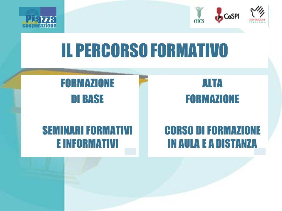 FORMAZIONE DI BASE SEMINARI FORMATIVI E INFORMATIVI ALTA FORMAZIONE CORSO DI FORMAZIONE IN AULA E A DISTANZA