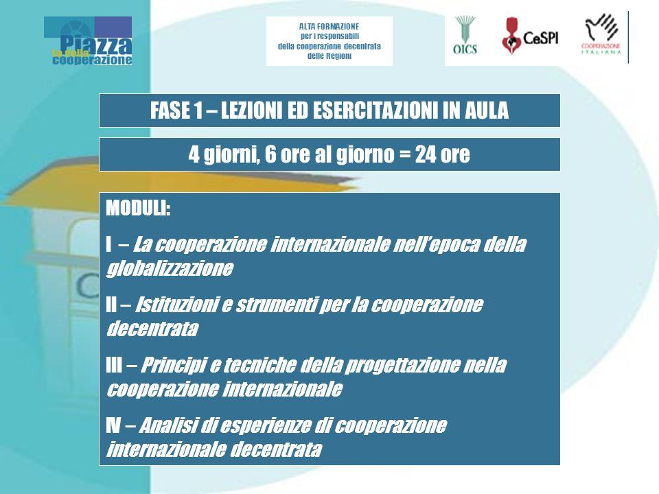 ALTA FORMAZIONE per i responsabili della cooperazione decentrata delle Regioni Durante la Fase 1 vengono formati i gruppi lavoro e definito il tema di ciascun gruppo