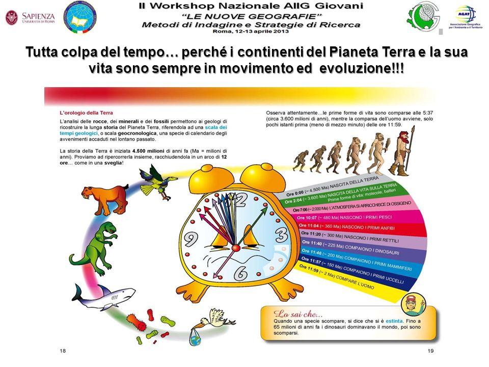 Tutta colpa del tempo… perché i continenti del Pianeta Terra e la sua vita sono sempre in movimento ed evoluzione!!!