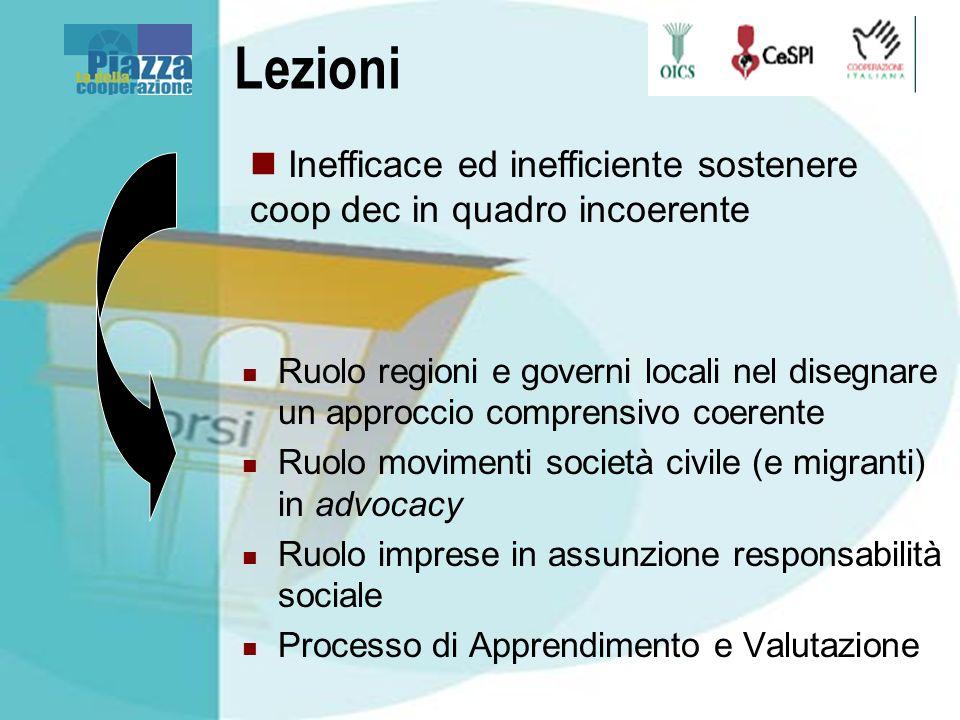 Lezioni Ruolo regioni e governi locali nel disegnare un approccio comprensivo coerente Ruolo movimenti società civile (e migranti) in advocacy Ruolo i
