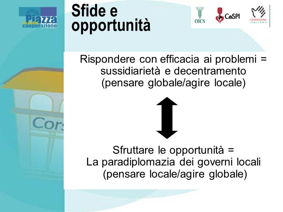 Sfide e opportunità Rispondere con efficacia ai problemi = sussidiarietà e decentramento (pensare globale/agire locale) Sfruttare le opportunità = La paradiplomazia dei governi locali (pensare locale/agire globale)