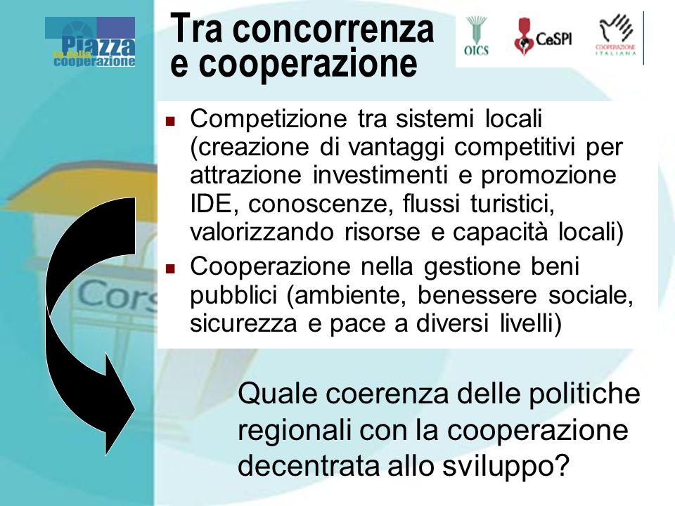 Tra concorrenza e cooperazione Competizione tra sistemi locali (creazione di vantaggi competitivi per attrazione investimenti e promozione IDE, conosc