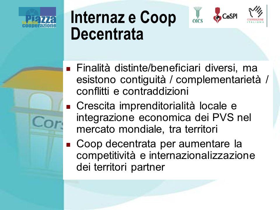 Internaz e Coop Decentrata Finalità distinte/beneficiari diversi, ma esistono contiguità / complementarietà / conflitti e contraddizioni Crescita impr