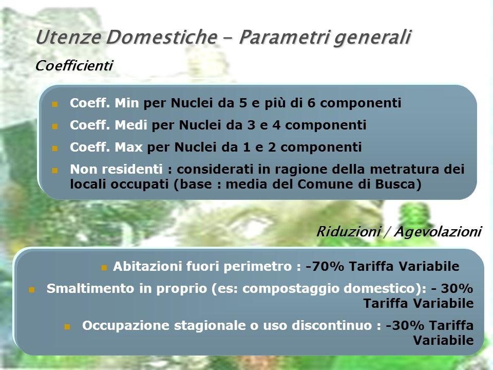 Utenze Domestiche - Parametri generali Coefficienti Coeff.