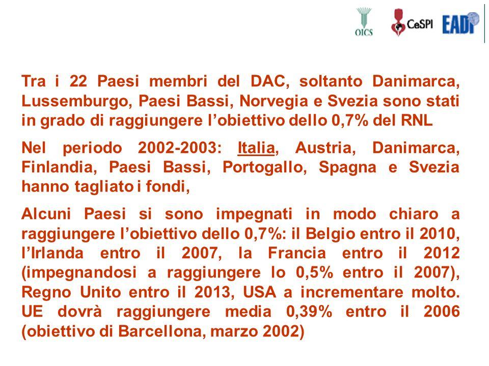 Tra i 22 Paesi membri del DAC, soltanto Danimarca, Lussemburgo, Paesi Bassi, Norvegia e Svezia sono stati in grado di raggiungere lobiettivo dello 0,7% del RNL Nel periodo 2002-2003: Italia, Austria, Danimarca, Finlandia, Paesi Bassi, Portogallo, Spagna e Svezia hanno tagliato i fondi, Alcuni Paesi si sono impegnati in modo chiaro a raggiungere lobiettivo dello 0,7%: il Belgio entro il 2010, lIrlanda entro il 2007, la Francia entro il 2012 (impegnandosi a raggiungere lo 0,5% entro il 2007), Regno Unito entro il 2013, USA a incrementare molto.