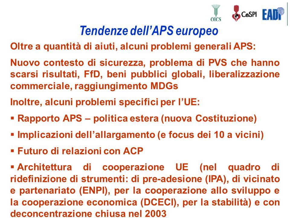 Tendenze dellAPS europeo Oltre a quantità di aiuti, alcuni problemi generali APS: Nuovo contesto di sicurezza, problema di PVS che hanno scarsi risultati, FfD, beni pubblici globali, liberalizzazione commerciale, raggiungimento MDGs Inoltre, alcuni problemi specifici per lUE: Rapporto APS – politica estera (nuova Costituzione) Implicazioni dellallargamento (e focus dei 10 a vicini) Futuro di relazioni con ACP Architettura di cooperazione UE (nel quadro di ridefinizione di strumenti: di pre-adesione (IPA), di vicinato e partenariato (ENPI), per la cooperazione allo sviluppo e la cooperazione economica (DCECI), per la stabilità) e con deconcentrazione chiusa nel 2003