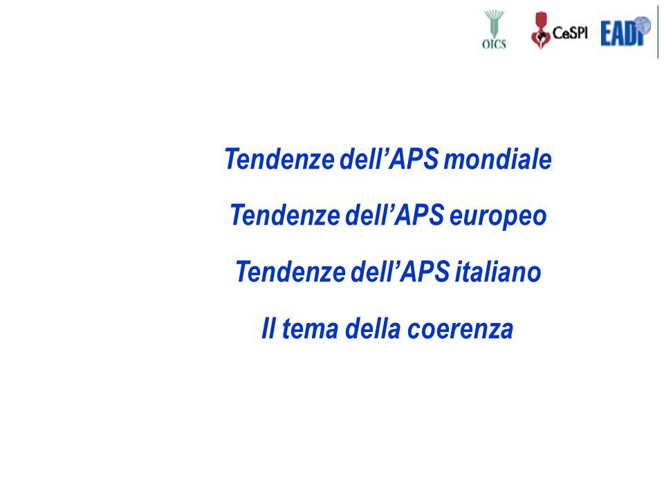 Tendenze dellAPS mondiale Tendenze dellAPS europeo Tendenze dellAPS italiano Il tema della coerenza