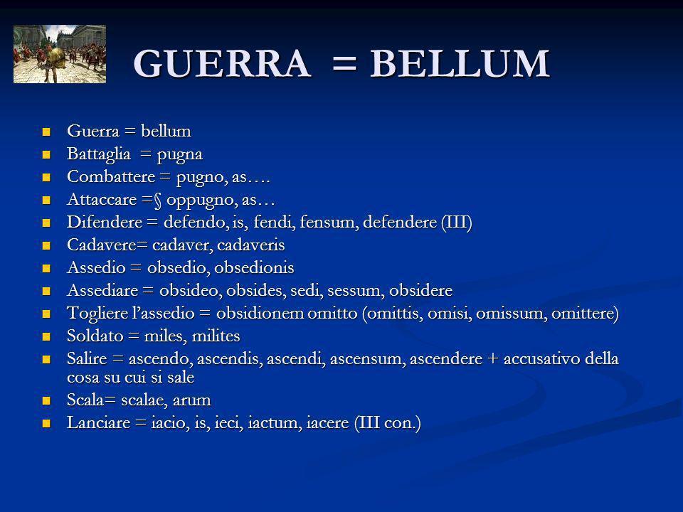 Per ricordare il verbo latino salire pensa allascensore.