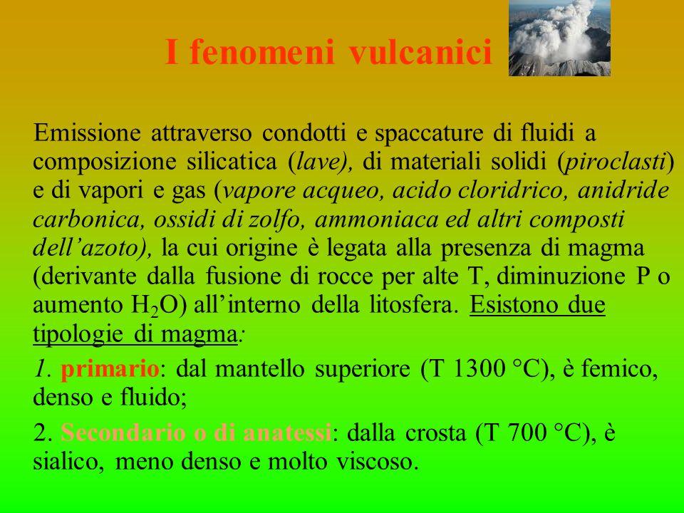 I fenomeni vulcanici Emissione attraverso condotti e spaccature di fluidi a composizione silicatica (lave), di materiali solidi (piroclasti) e di vapo