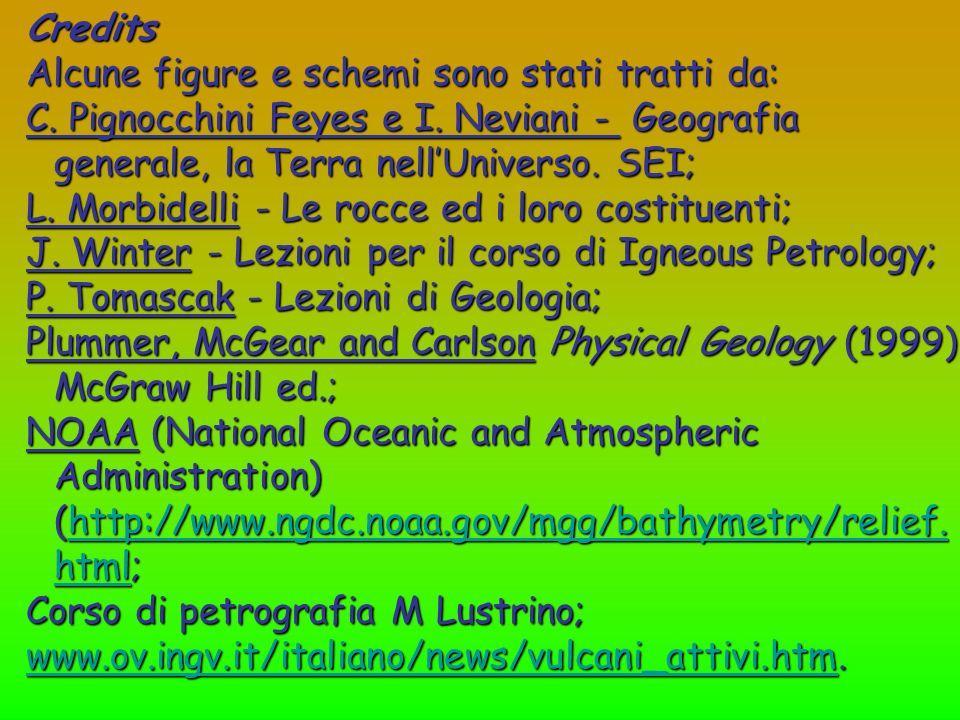 Credits Alcune figure e schemi sono stati tratti da: C. Pignocchini Feyes e I. Neviani - Geografia generale, la Terra nellUniverso. SEI; L. Morbidelli