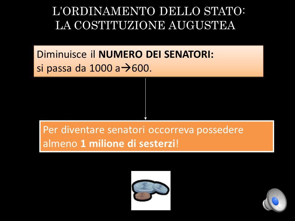 Diminuisce il NUMERO DEI SENATORI: si passa da 1000 a 600. Diminuisce il NUMERO DEI SENATORI: si passa da 1000 a 600. L ORDINAMENTO DELLO STATO: LA CO