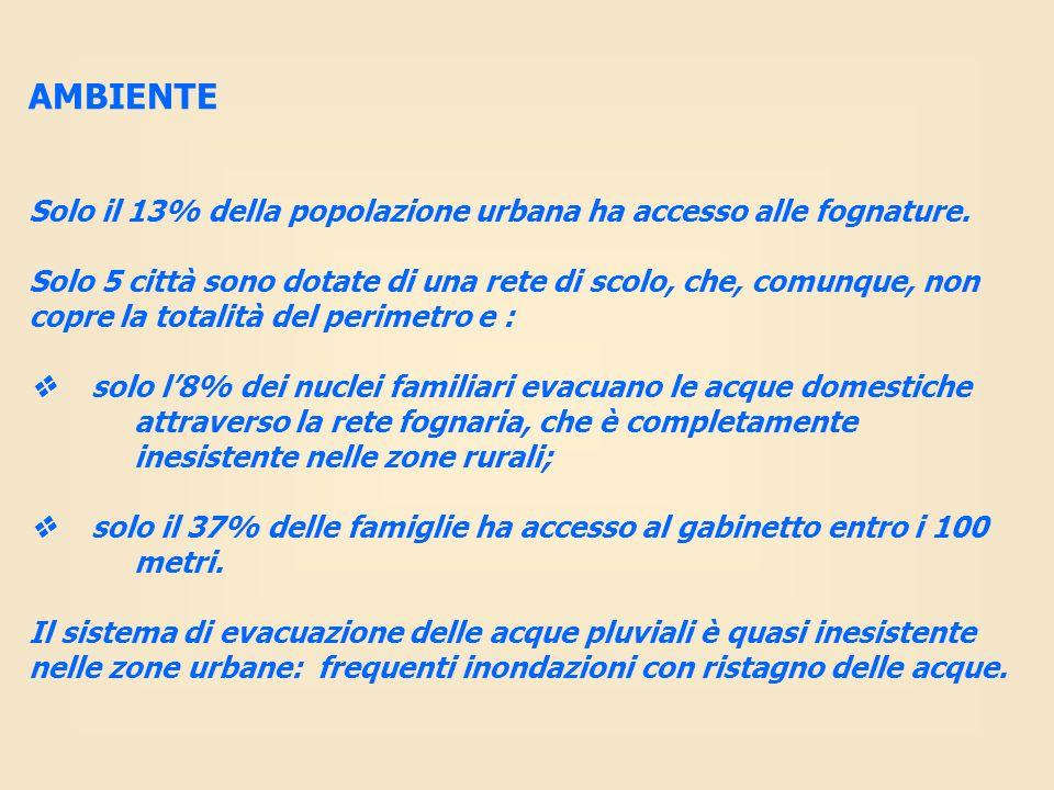 AMBIENTE Solo il 13% della popolazione urbana ha accesso alle fognature. Solo 5 città sono dotate di una rete di scolo, che, comunque, non copre la to