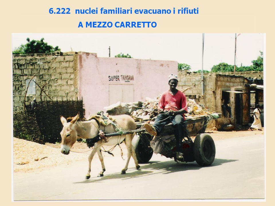 6.222 nuclei familiari evacuano i rifiuti A MEZZO CARRETTO