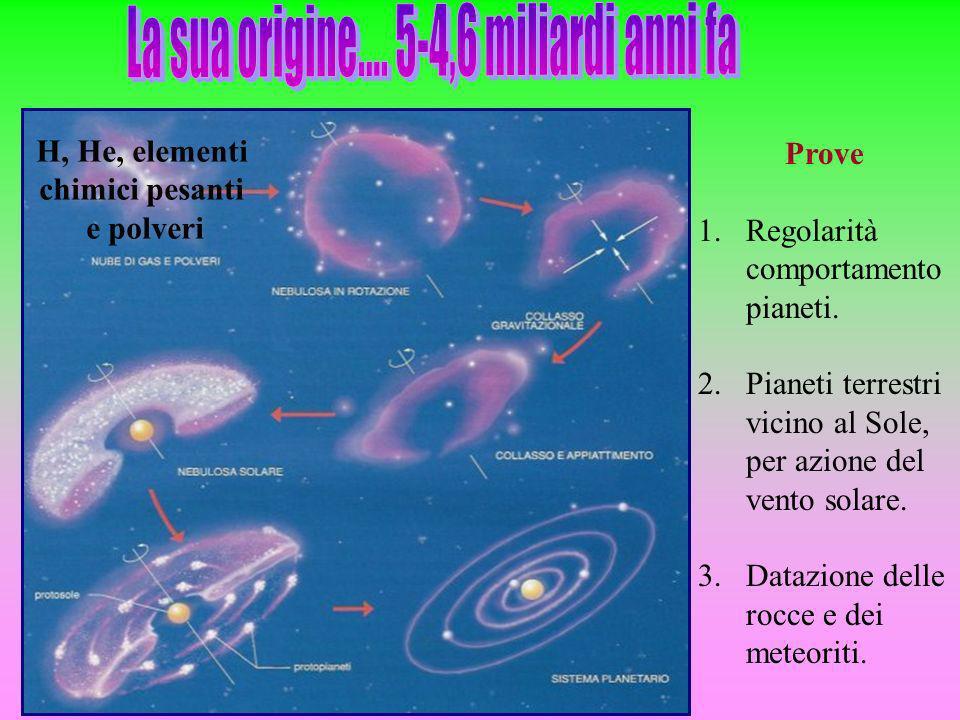 Prove 1.Regolarità comportamento pianeti.