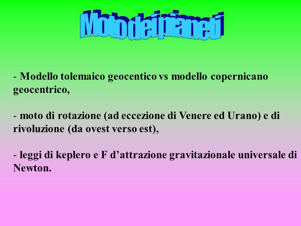 - Modello tolemaico geocentico vs modello copernicano geocentrico, - moto di rotazione (ad eccezione di Venere ed Urano) e di rivoluzione (da ovest verso est), - leggi di keplero e F dattrazione gravitazionale universale di Newton.