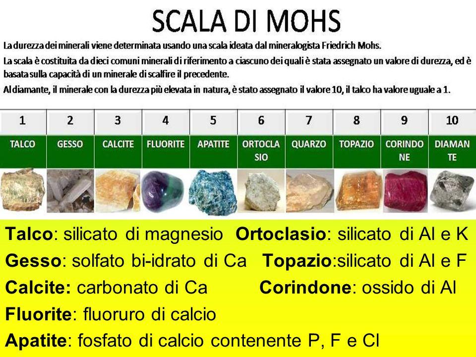 Sialiche alta % sìlice GranitoRiolite Intermedie Dioriteandesite Femiche gabbrobasalto Ultrafemiche peridotitepicrite