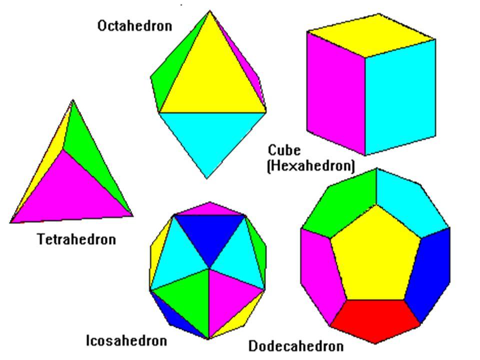Abito cubico - cloruro di sodio NaCl Abito ottaedrico Abito tetraedrico Abito prismatico