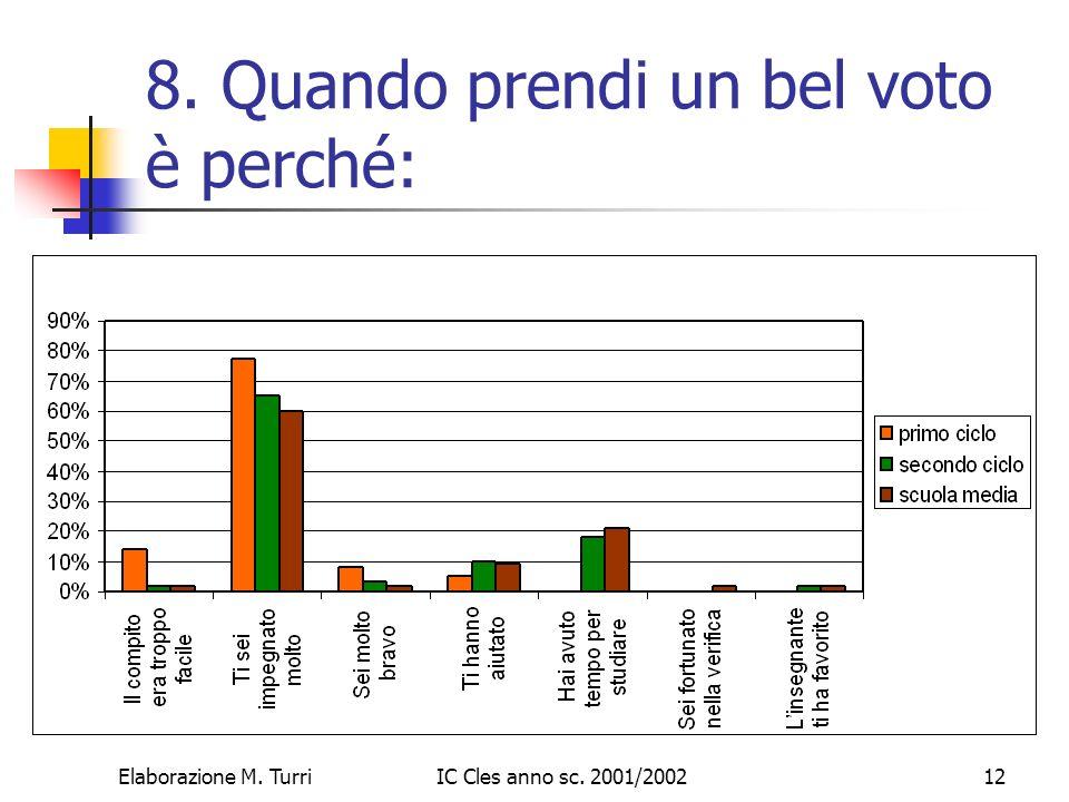 Elaborazione M. TurriIC Cles anno sc. 2001/200213 9. Quando sbagli una verifica è perché: