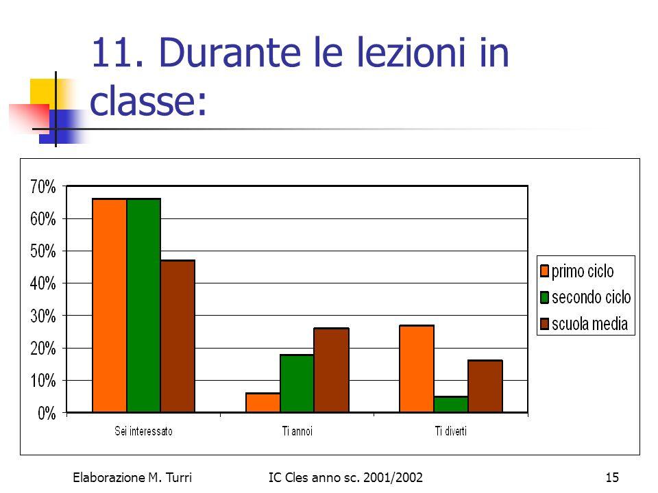 Elaborazione M. TurriIC Cles anno sc. 2001/200216 12. A scuola ti senti: