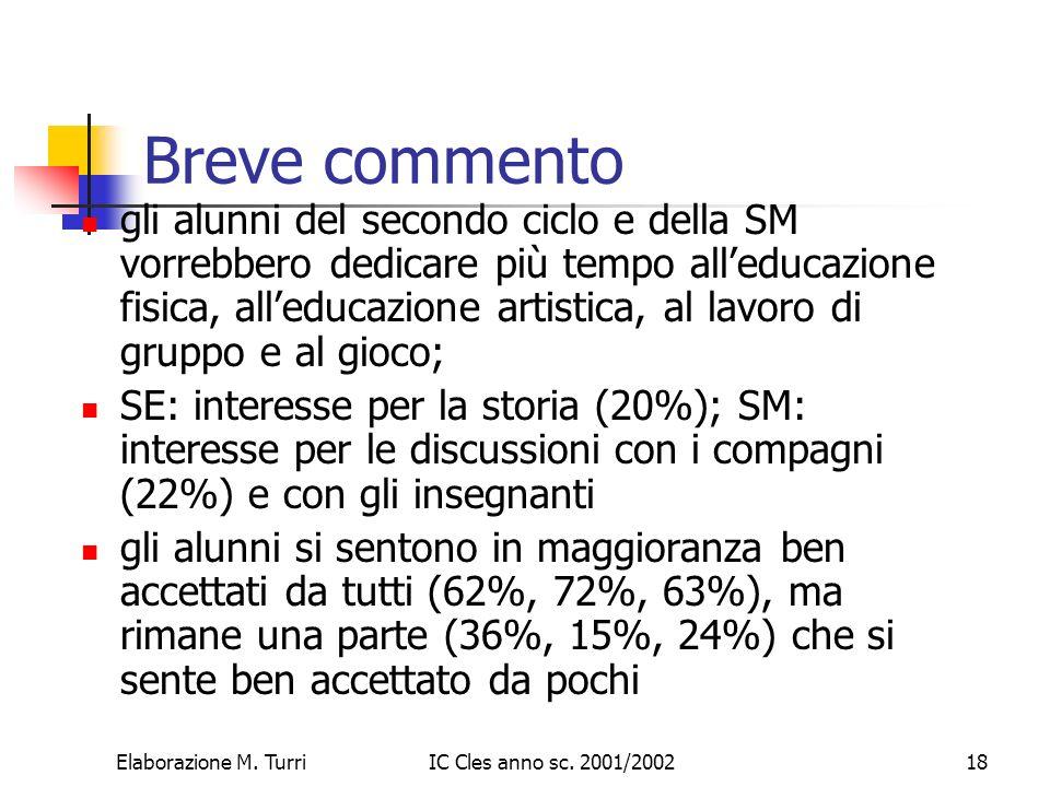 Elaborazione M. TurriIC Cles anno sc. 2001/200218 Breve commento gli alunni del secondo ciclo e della SM vorrebbero dedicare più tempo alleducazione f