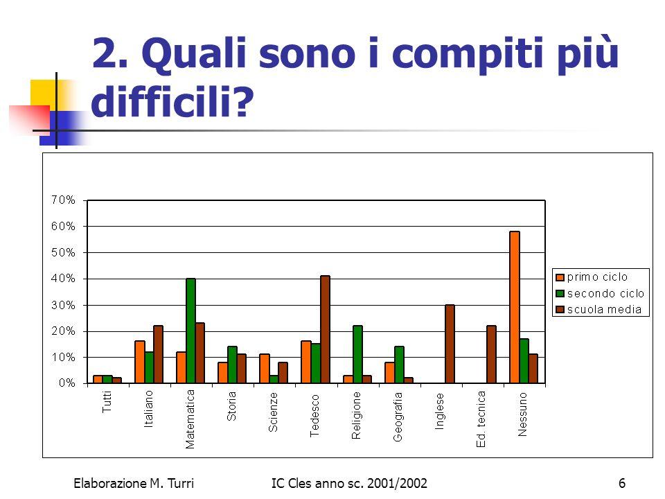 Elaborazione M. TurriIC Cles anno sc. 2001/20027 3. Vorresti dedicare più tempo a: