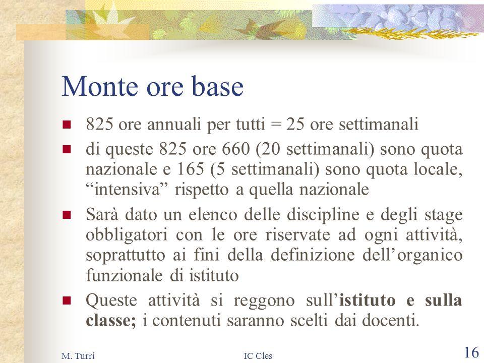 M. TurriIC Cles 15 Flessibilità A 15 anni posso optare per un percorso in alternanza; ma in quel caso prolungo litinerario di un anno A 18 anni posso