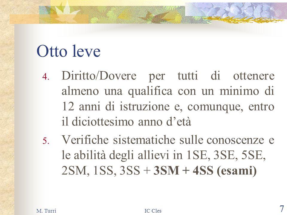 M. TurriIC Cles 6 Otto leve 1. Riqualificazione scuola dellinfanzia 2.