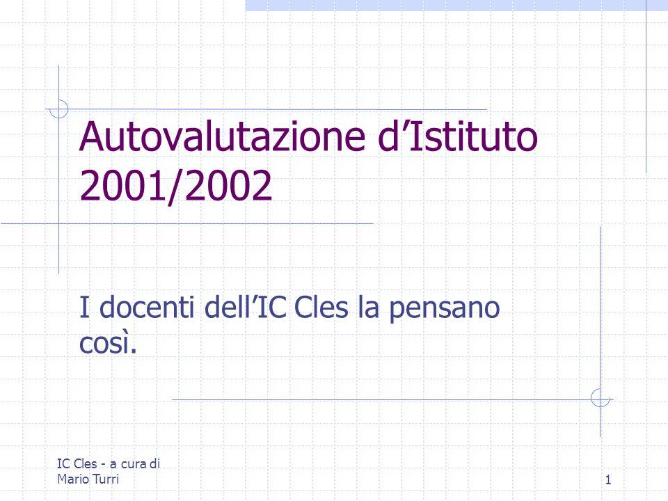 IC Cles - a cura di Mario Turri22 19. I genitori esplicitano ciò che si aspettano dalla scuola.