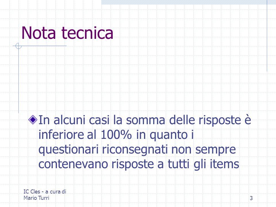 IC Cles - a cura di Mario Turri4. 1. Cè un efficace dialogo professionale fra gli insegnanti