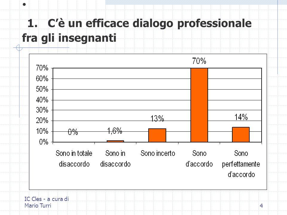 IC Cles - a cura di Mario Turri15 12. Cè mutuo rispetto tra insegnanti e Capo dIstituto.