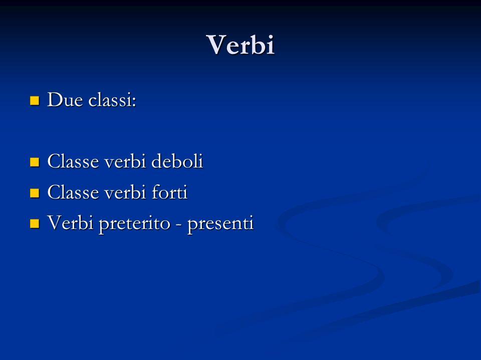 Verbi Due classi: Due classi: Classe verbi deboli Classe verbi deboli Classe verbi forti Classe verbi forti Verbi preterito - presenti Verbi preterito
