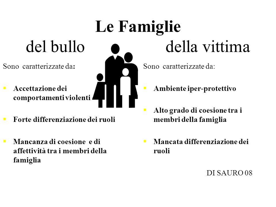 Le Famiglie del bullo della vittima Sono caratterizzate da: Accettazione dei comportamenti violenti Forte differenziazione dei ruoli Mancanza di coesi