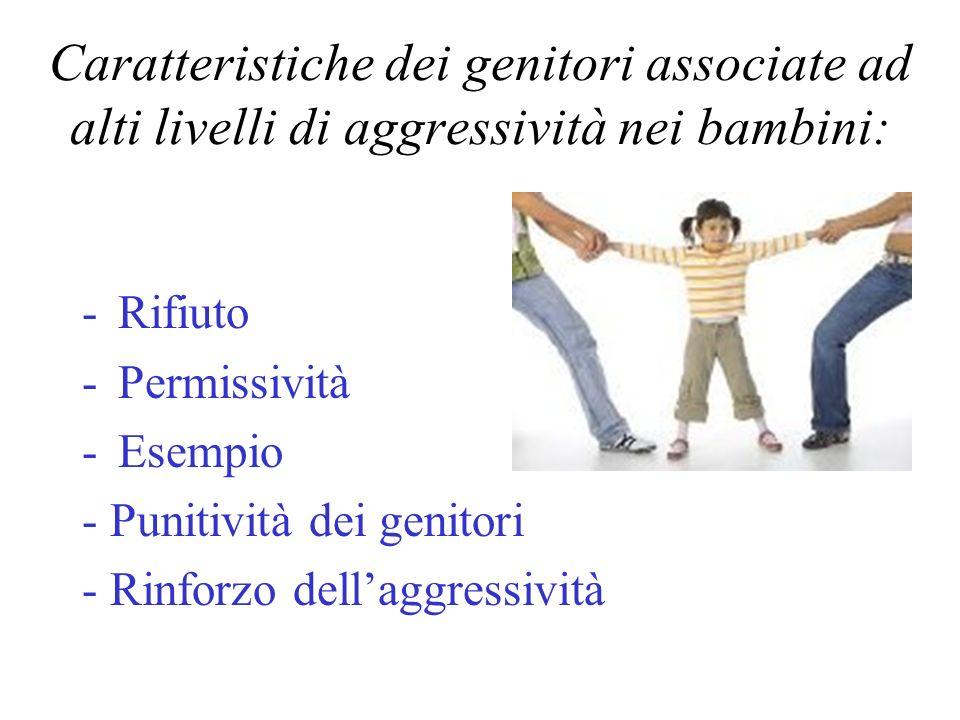 Caratteristiche dei genitori associate ad alti livelli di aggressività nei bambini: -Rifiuto -Permissività -Esempio - Punitività dei genitori - Rinfor